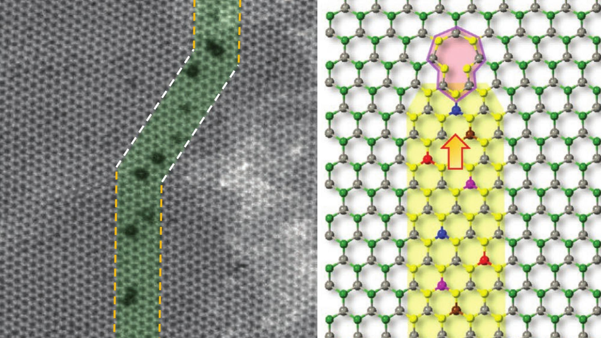 Research breakthrough: a new method for substituting atoms in 2D materials